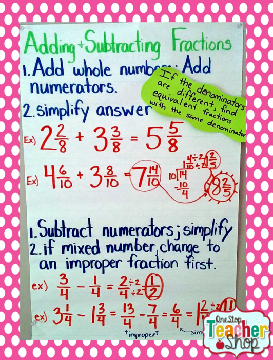 Adding Subtracting Fractions anchor chart: Check out my collection of anchor charts for math, reading, writing, and grammar. I love anchor charts even though I'm not so great at making them! I hope you enjoy my anchor charts!
