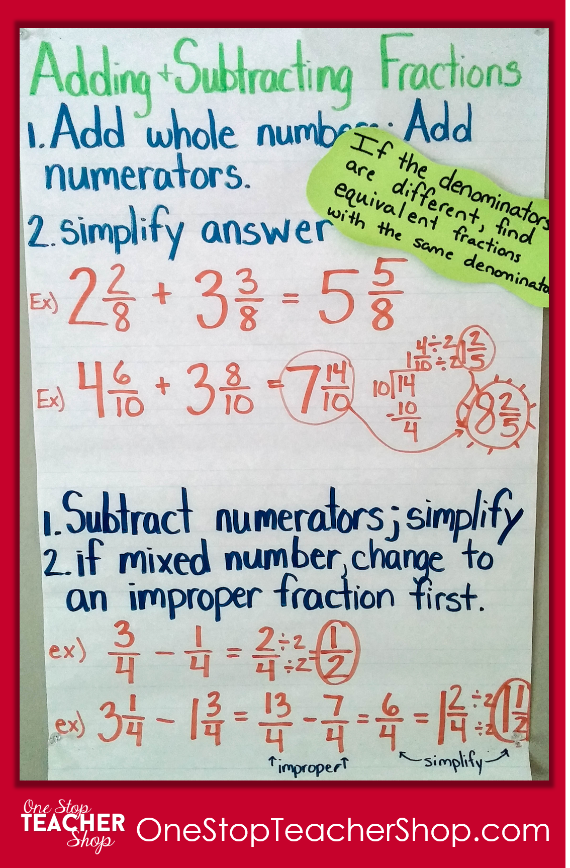 Adding Fractions With Like Denominators Anchor Chart