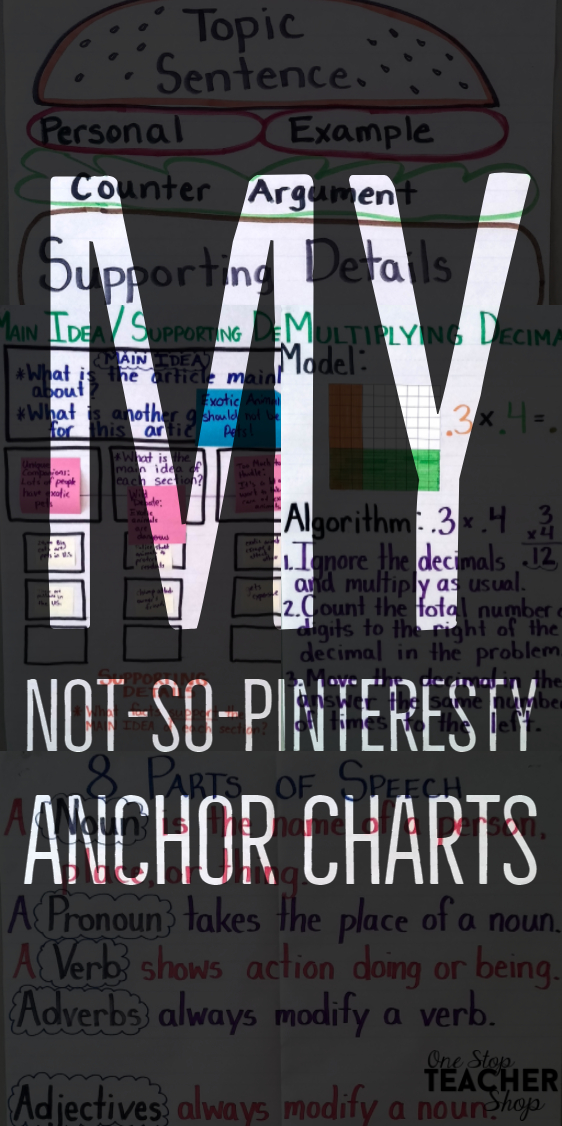 Check out my collection of anchor charts for math, reading, writing, and grammar. I love anchor charts even though I'm not so great at making them! Also, get some tips for using anchor charts effectively in your classroom.