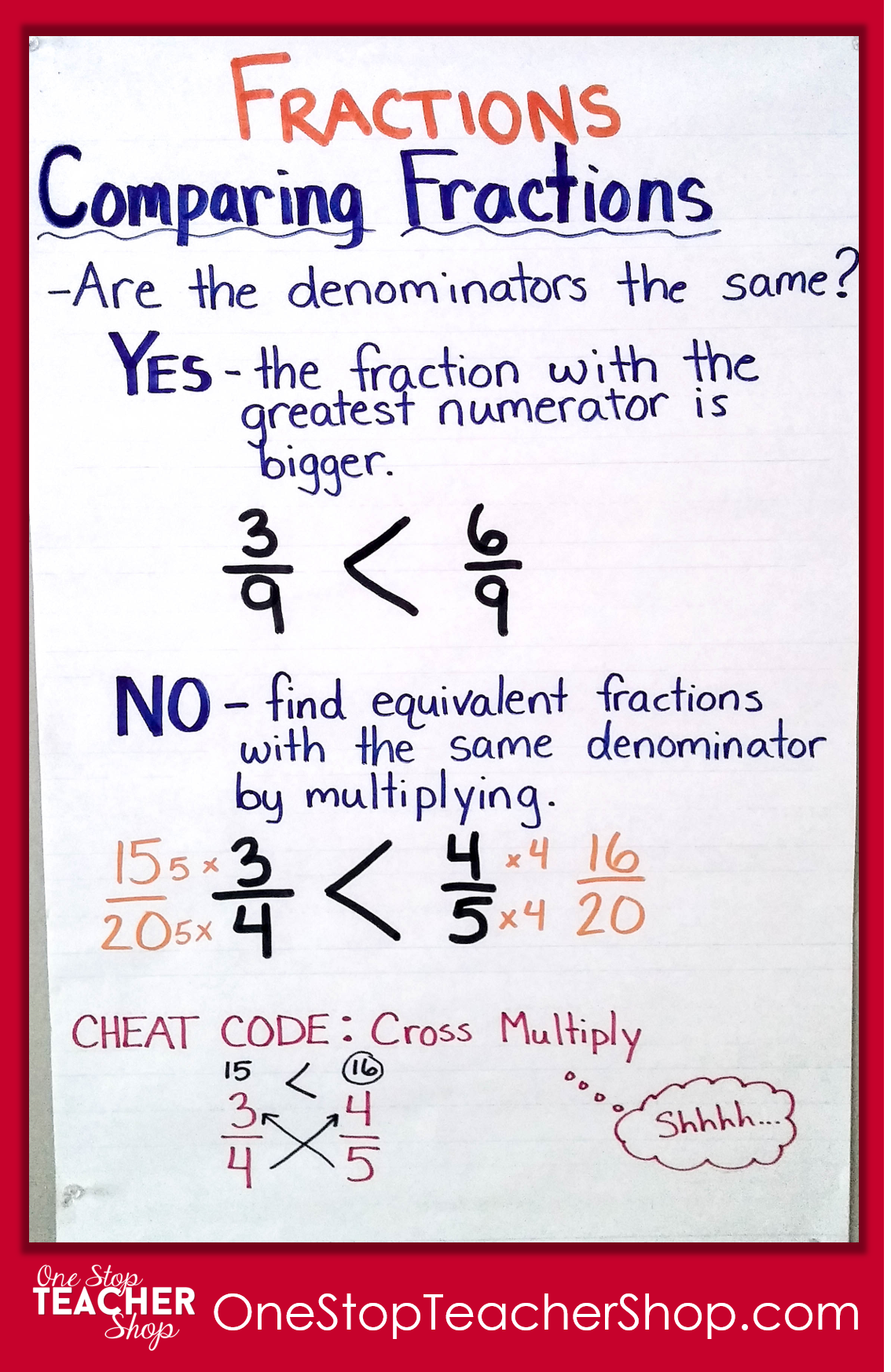 Strategies for Comparing Fractions - Math Coach'-s Corner
