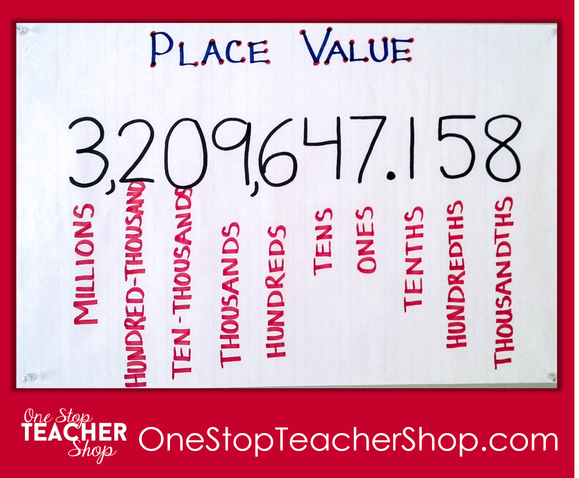 Decimal Place Value Anchor Chart - Check out my collection of anchor charts for math, reading, writing, and grammar. I love anchor charts even though I'm not so great at making them! Also, get some tips for using anchor charts effectively in your classroom.