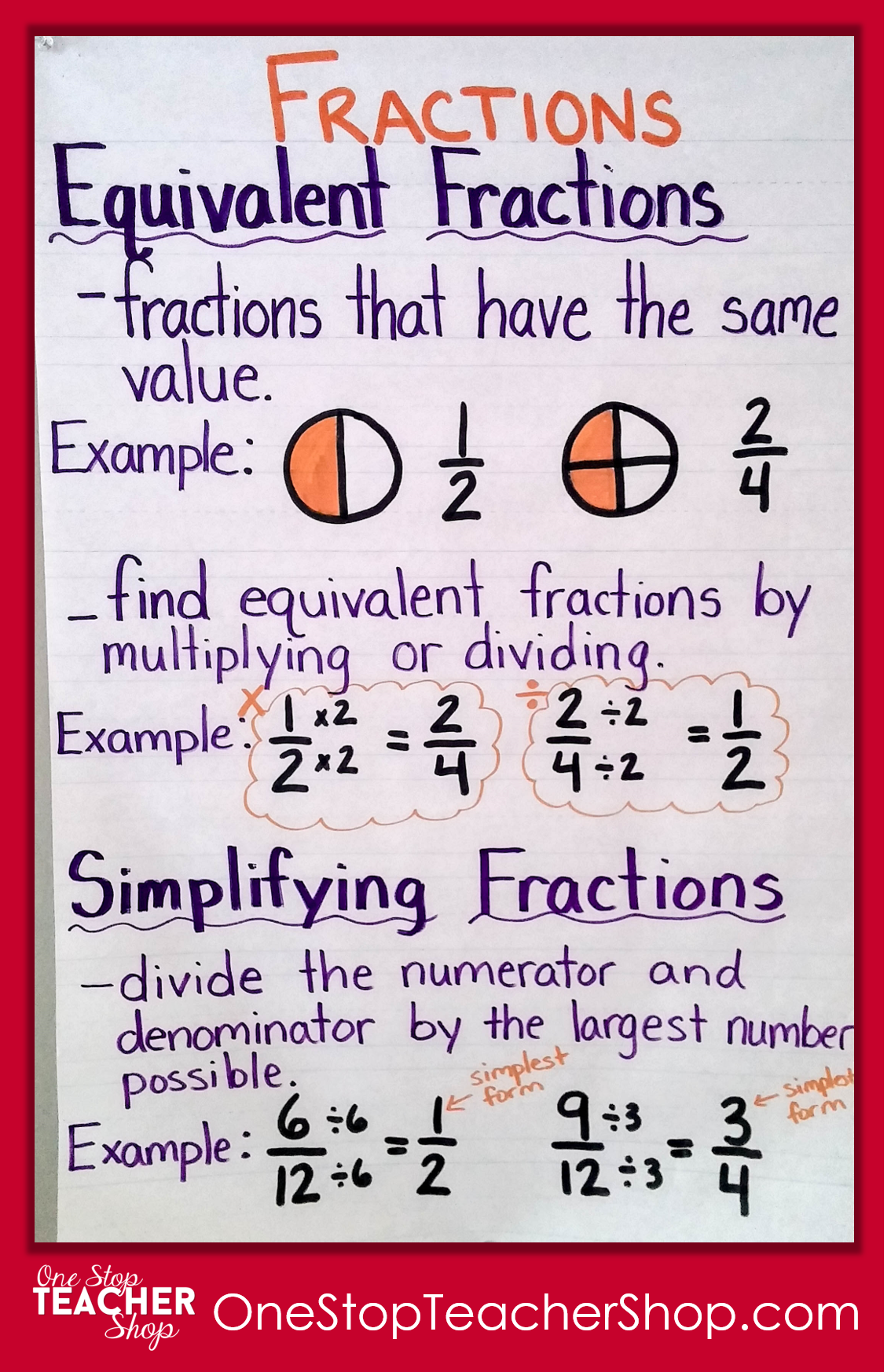 Equivalent Fractions Anchor Chart - Check out my collection of anchor charts for math, reading, writing, and grammar. I love anchor charts even though I'm not so great at making them! Also, get some tips for using anchor charts effectively in your classroom.