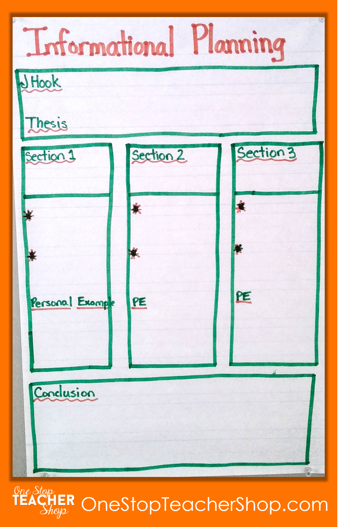 Informational Writing Anchor Chart - Check out my collection of anchor charts for math, reading, writing, and grammar. I love anchor charts even though I'm not so great at making them! Also, get some tips for using anchor charts effectively in your classroom.