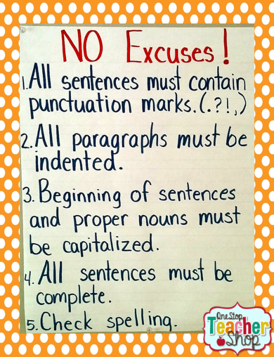 No Excuses anchor chart: Check out my collection of anchor charts for math, reading, writing, and grammar. I love anchor charts even though I'm not so great at making them! I hope you enjoy my anchor charts!