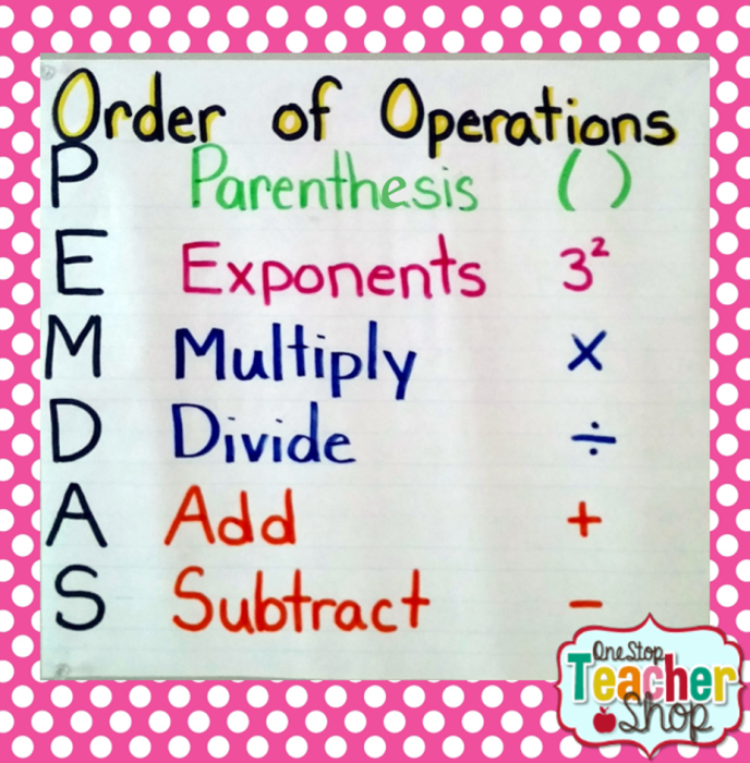 Order of Operations anchor chart: Check out my collection of anchor charts for math, reading, writing, and grammar. I love anchor charts even though I'm not so great at making them! I hope you enjoy my anchor charts!