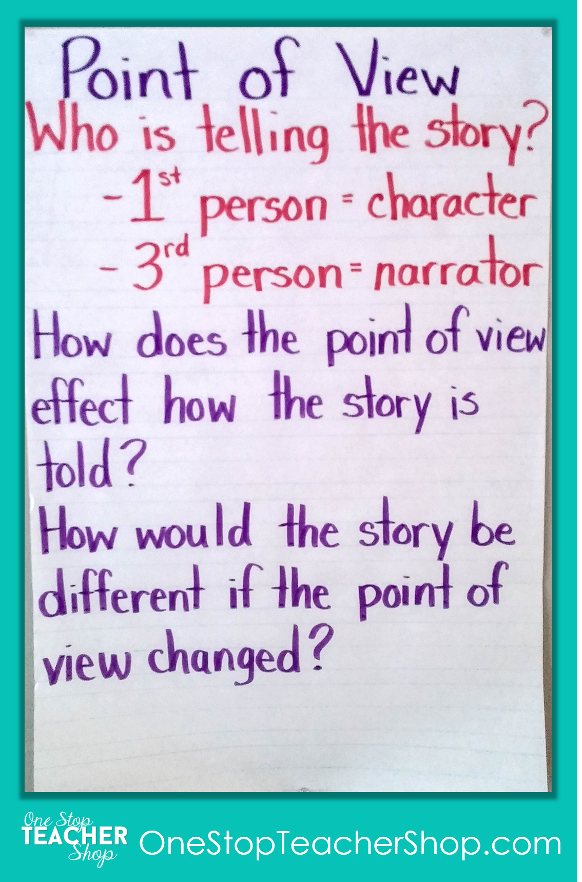 Point of View Anchor Chart - Check out my collection of anchor charts for math, reading, writing, and grammar. I love anchor charts even though I'm not so great at making them! Also, get some tips for using anchor charts effectively in your classroom.