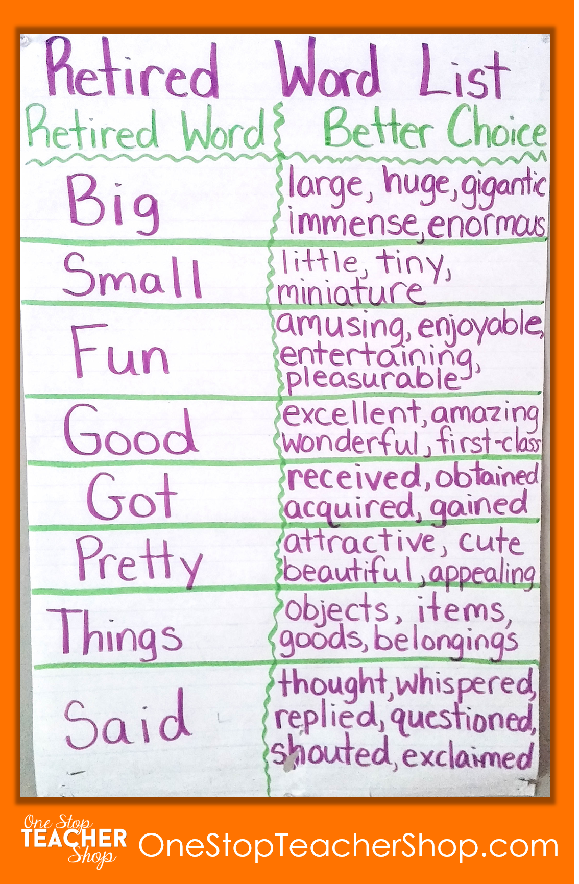 Retired Word List Anchor Chart - Check out my collection of anchor charts for math, reading, writing, and grammar. I love anchor charts even though I'm not so great at making them! Also, get some tips for using anchor charts effectively in your classroom.