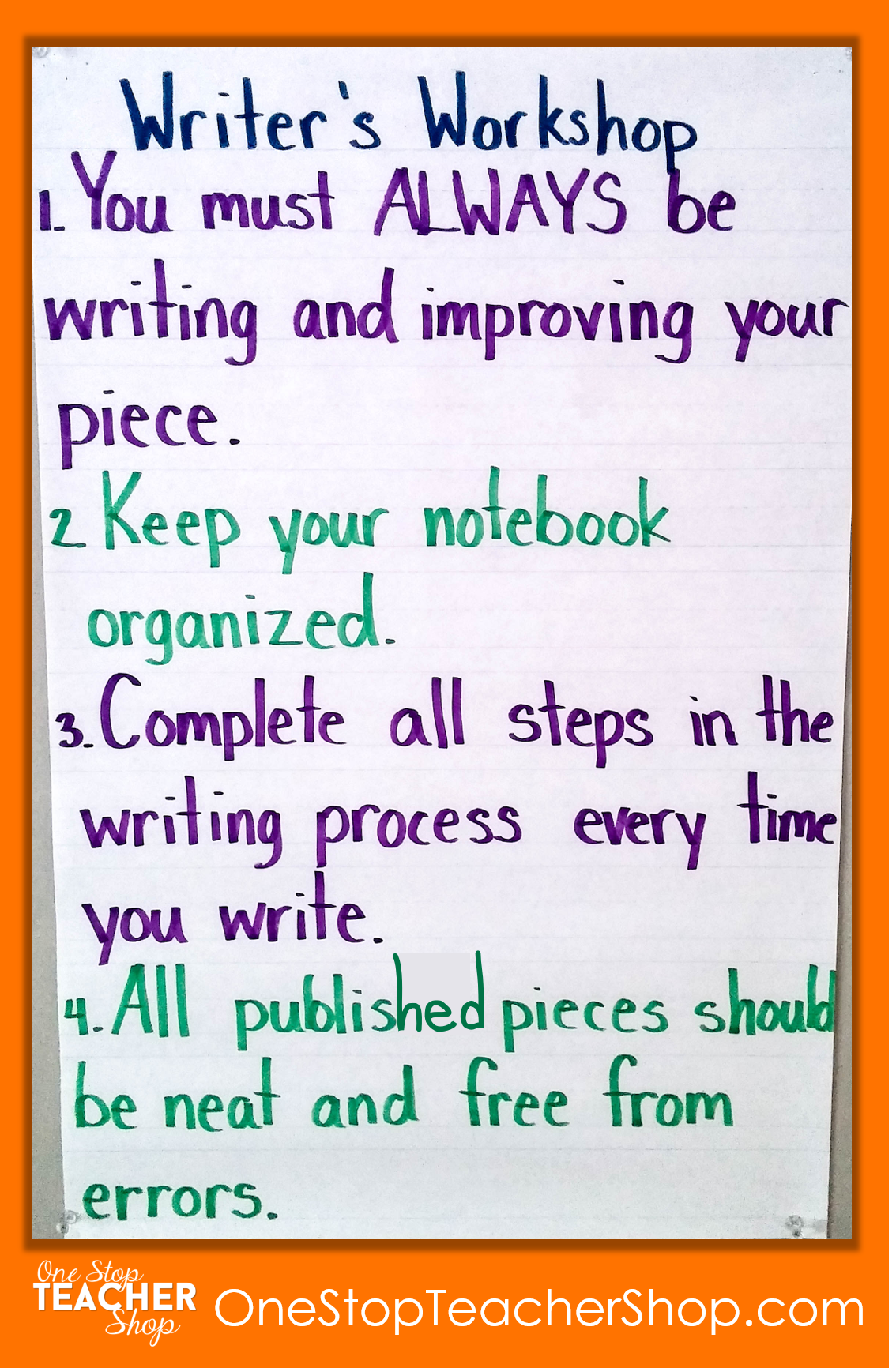 Writers Workshop Anchor Chart - Check out my collection of anchor charts for math, reading, writing, and grammar. I love anchor charts even though I'm not so great at making them! Also, get some tips for using anchor charts effectively in your classroom.