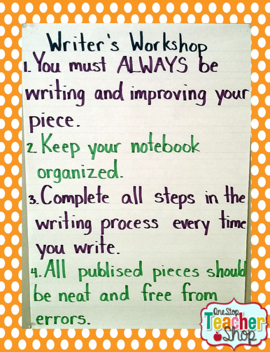 Writer's Workshop Rules anchor chart: Check out my collection of anchor charts for math, reading, writing, and grammar. I love anchor charts even though I'm not so great at making them! I hope you enjoy my anchor charts!