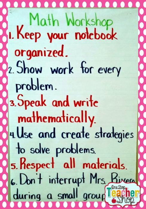 Math Workshop anchor chart: Check out my collection of anchor charts for math, reading, writing, and grammar. I love anchor charts even though I'm not so great at making them! I hope you enjoy my anchor charts!