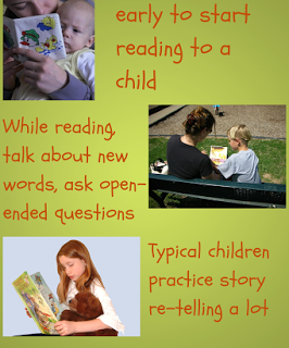 Shared Reading Strategies for Building Language