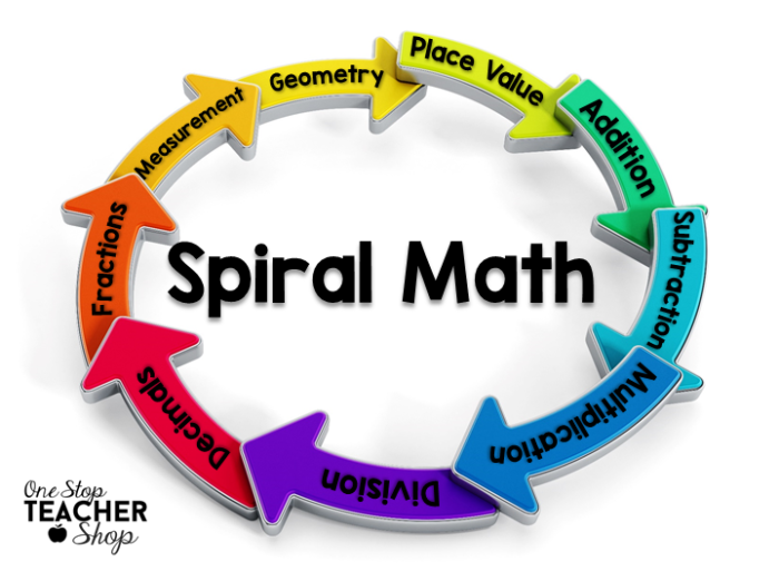 Spiral Review In The Classroom One Stop Teacher Shop
