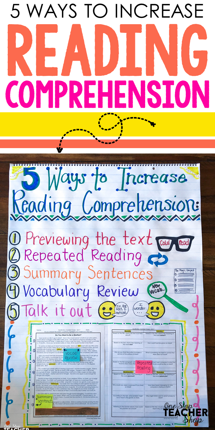Increase reading comprehension with these 5 strategies. These reading strategies will help students better understand a text. Grab the freebie!